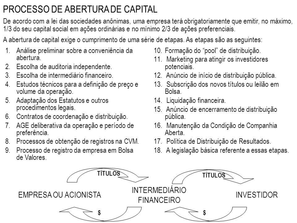 INTERMEDIÁRIO FINANCEIRO