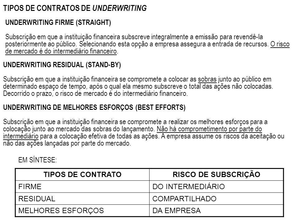 TIPOS DE CONTRATOS DE UNDERWRITING