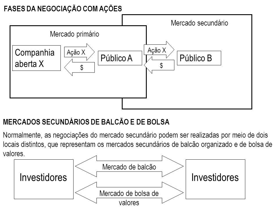 Mercado de bolsa de valores