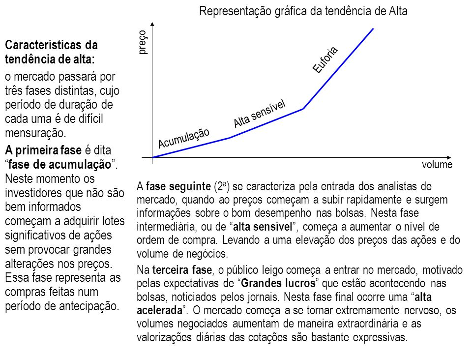 Representação gráfica da tendência de Alta