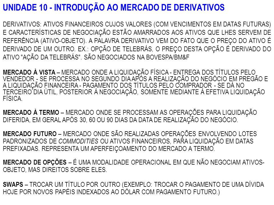 UNIDADE 10 - INTRODUÇÃO AO MERCADO DE DERIVATIVOS