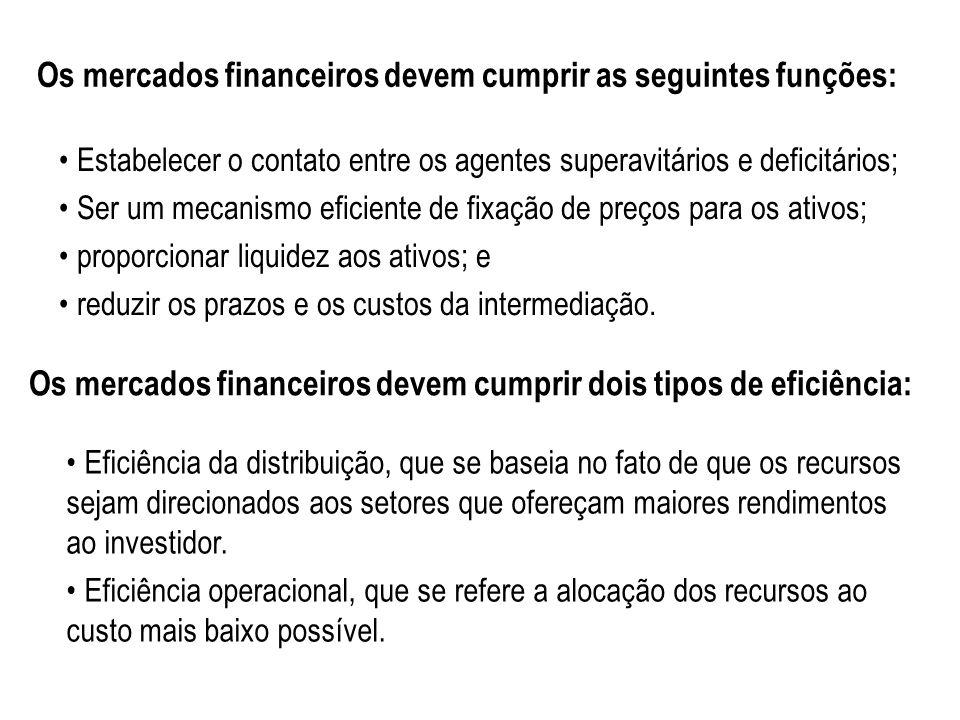 Os mercados financeiros devem cumprir as seguintes funções: