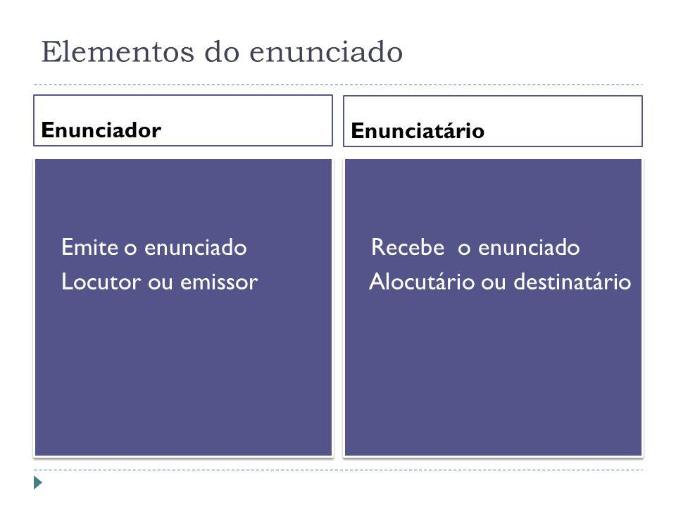 Elementos do enunciado