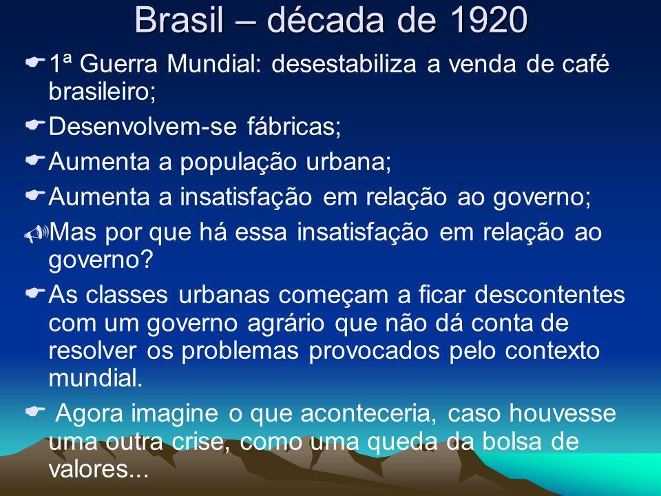 Brasil – década de 1920 1ª Guerra Mundial: desestabiliza a venda de café brasileiro; Desenvolvem-se fábricas;