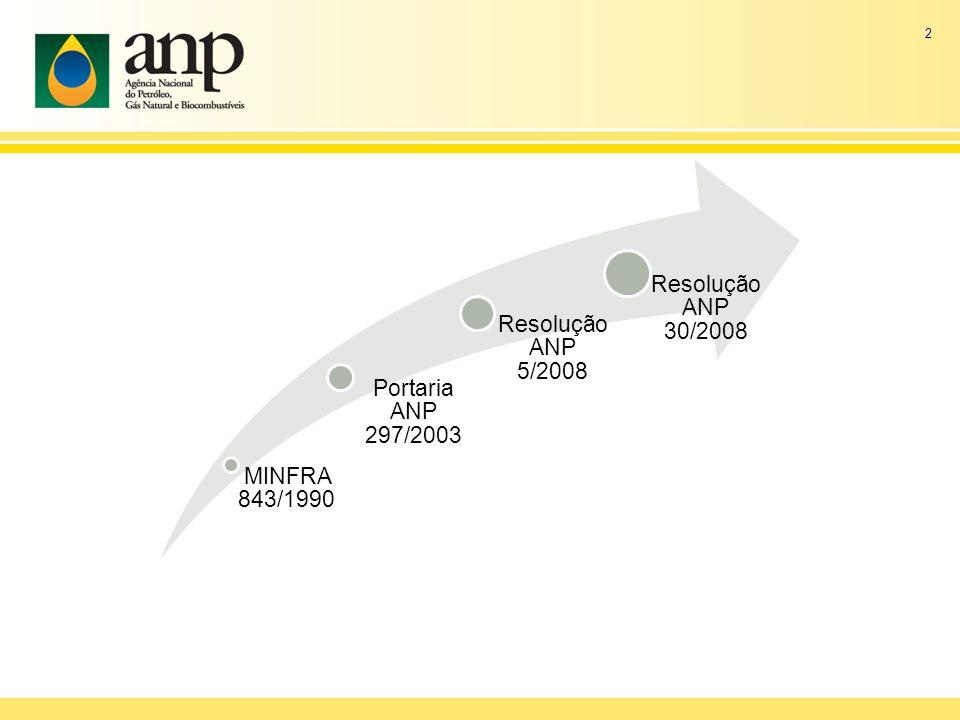 MINFRA 843/1990 Portaria ANP 297/2003 Resolução ANP 5/2008 Resolução ANP 30/2008