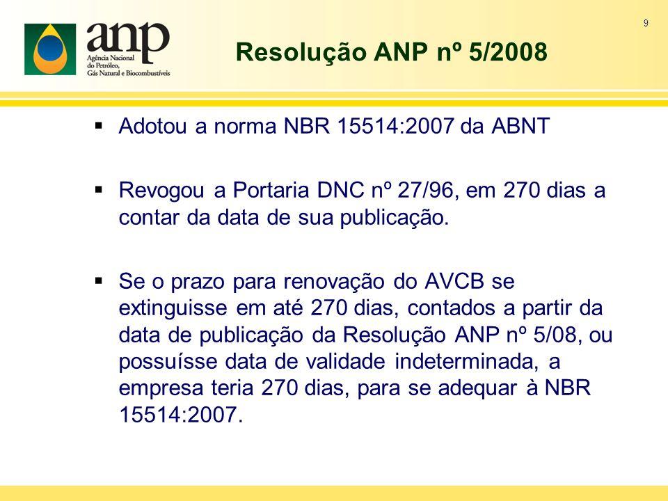 Resolução ANP nº 5/2008 Adotou a norma NBR 15514:2007 da ABNT
