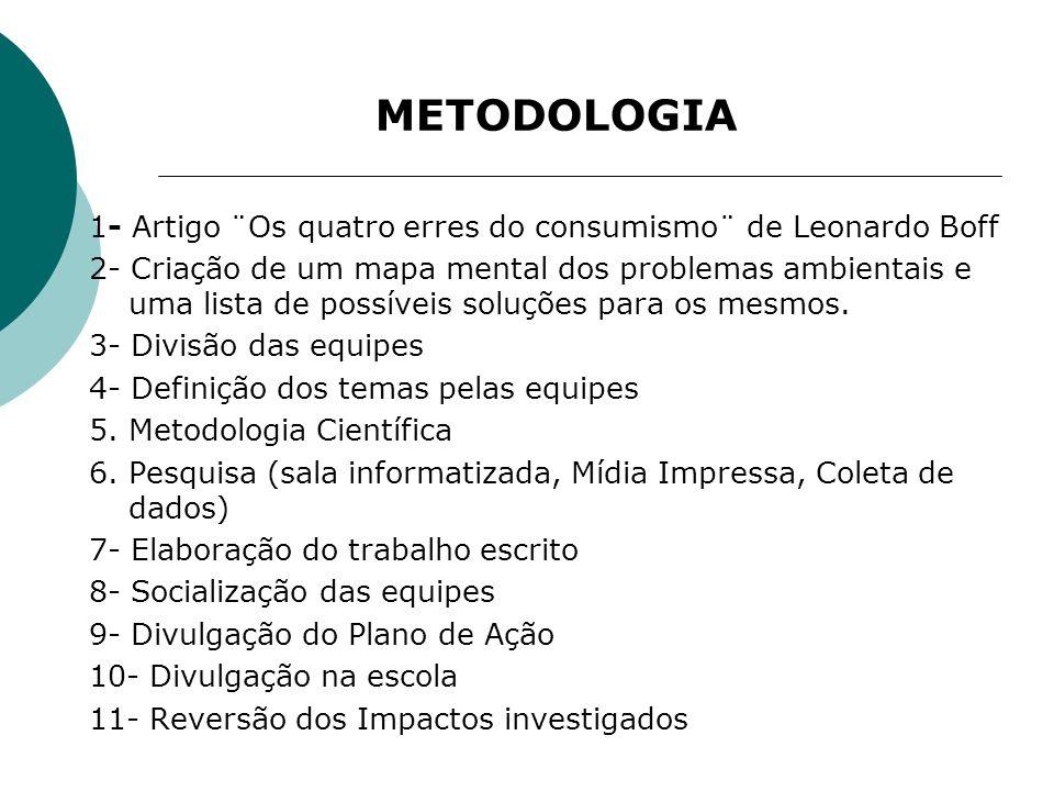 METODOLOGIA 1- Artigo ¨Os quatro erres do consumismo¨ de Leonardo Boff