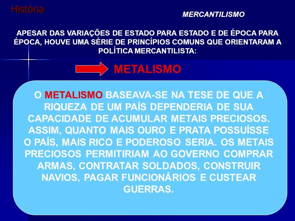 História MERCANTILISMO.