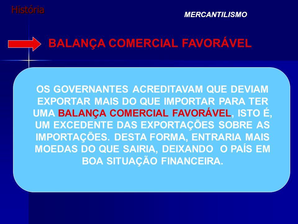 BALANÇA COMERCIAL FAVORÁVEL
