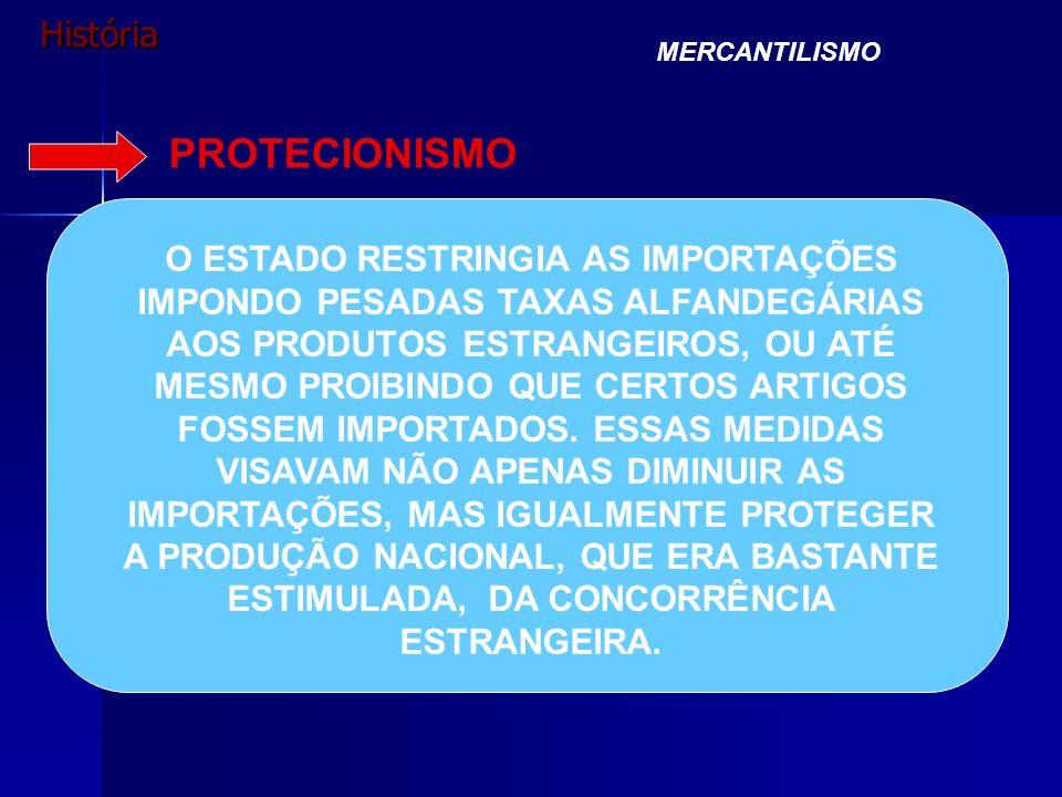 PROTECIONISMO História
