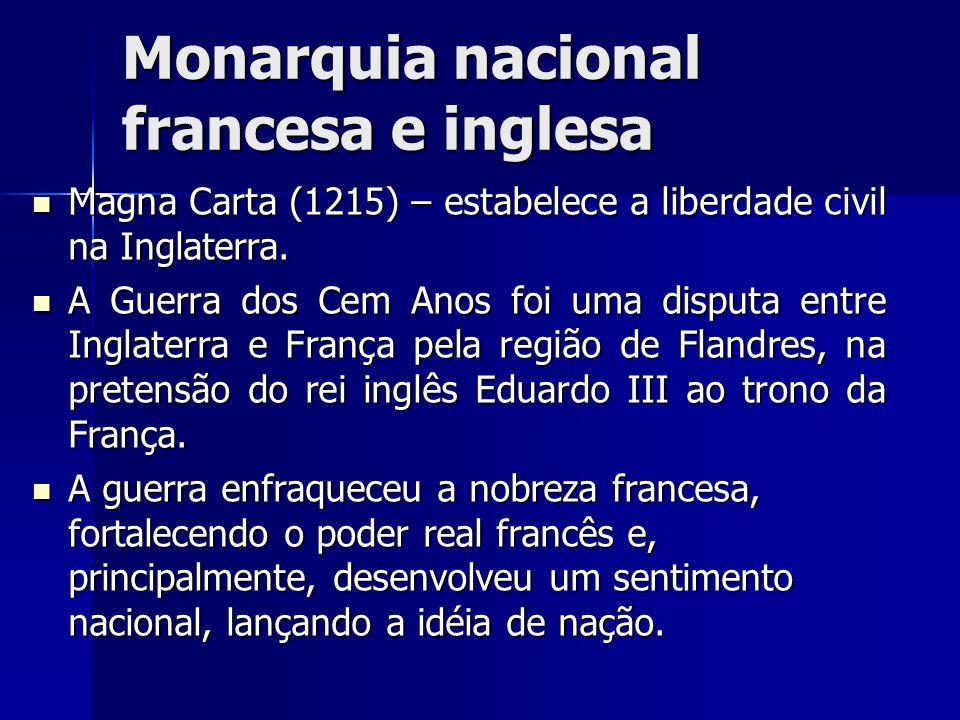 Monarquia nacional francesa e inglesa