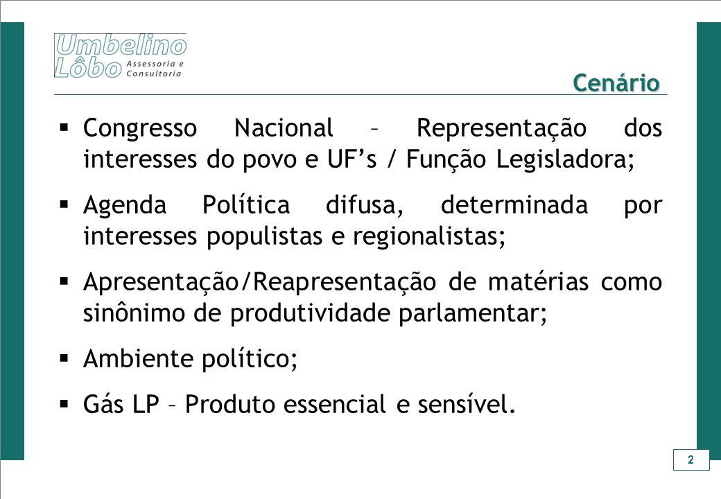 Gás LP – Produto essencial e sensível.