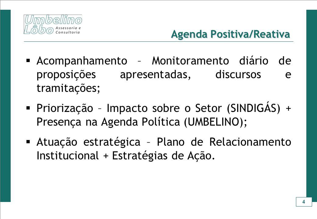 Agenda Positiva/Reativa