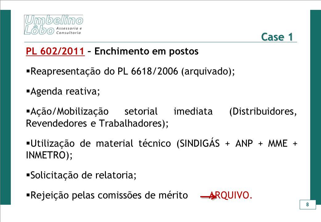 Case 1 PL 602/2011 – Enchimento em postos
