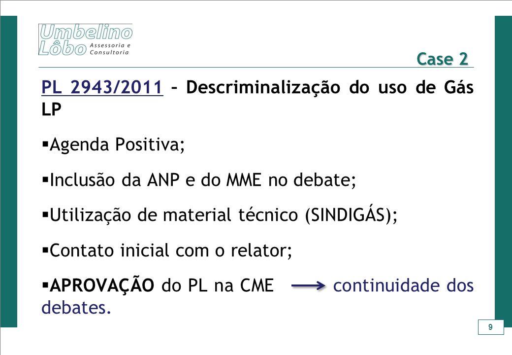 PL 2943/2011 – Descriminalização do uso de Gás LP Agenda Positiva;