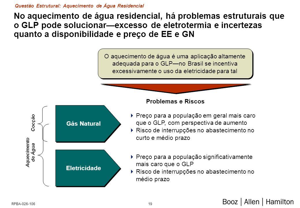 Questão Estrutural: Aquecimento de Água Residencial