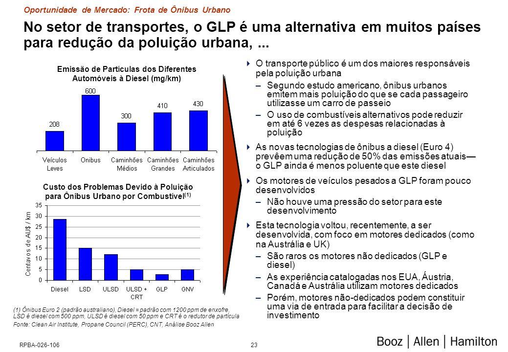 Oportunidade de Mercado: Frota de Ônibus Urbano