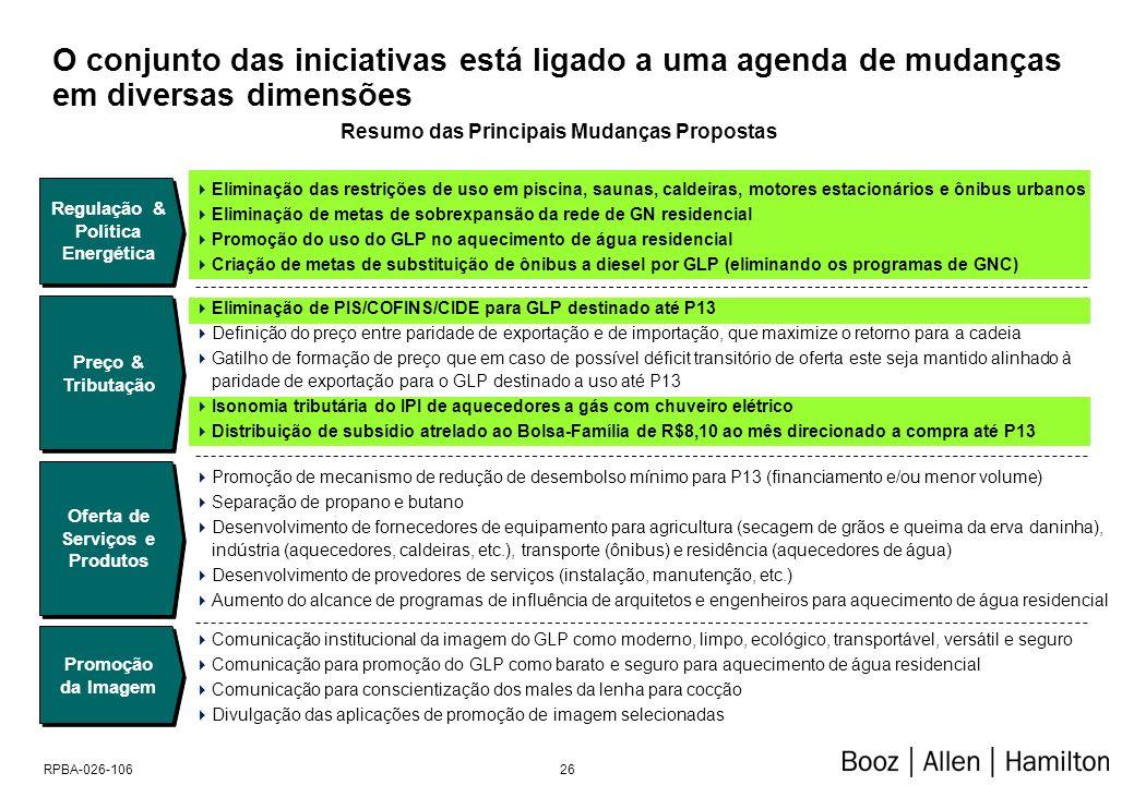 O impacto no volume destas iniciativas pode ser significativo—a nova demanda para 2015 reflete ganho de espaço do GLP na matriz energética, aproximando demanda e oferta