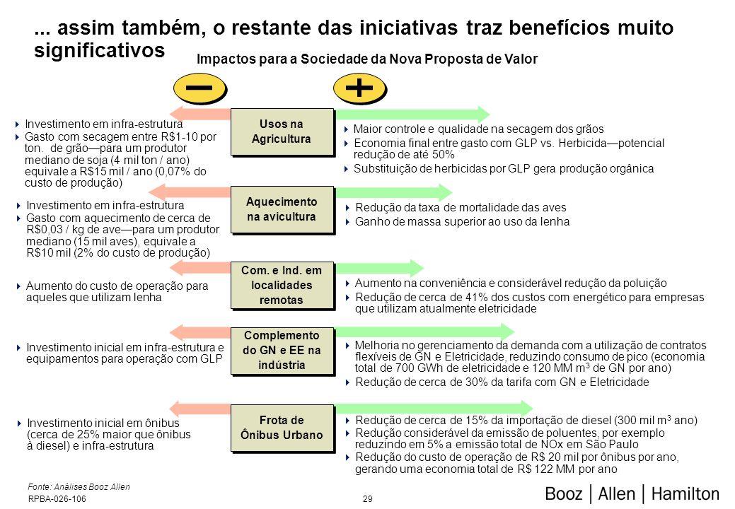 Em resumo ... O desenvolvimento do GLP no Brasil está longe de ter atingido o seu potencial de mercado ...