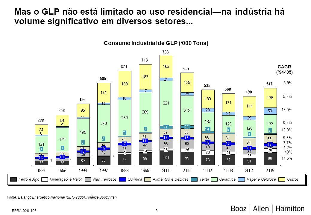 ... além dos setores comercial e público, onde o GLP tem apresentado crescente uso