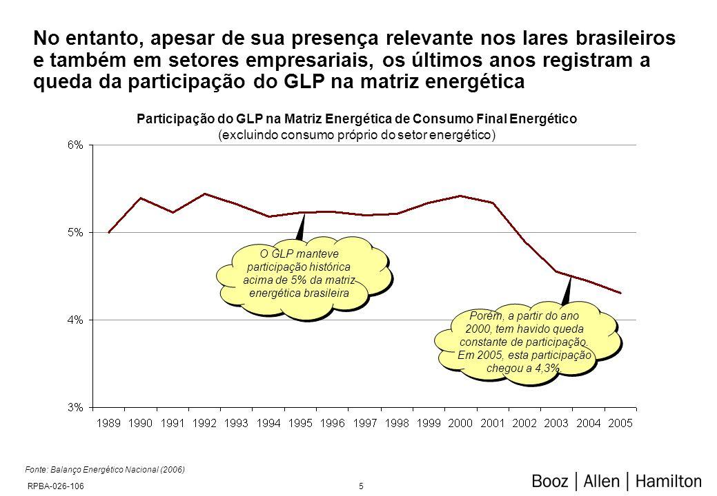 Histórico da Oferta Local e Demanda de GLP (MM Tons)