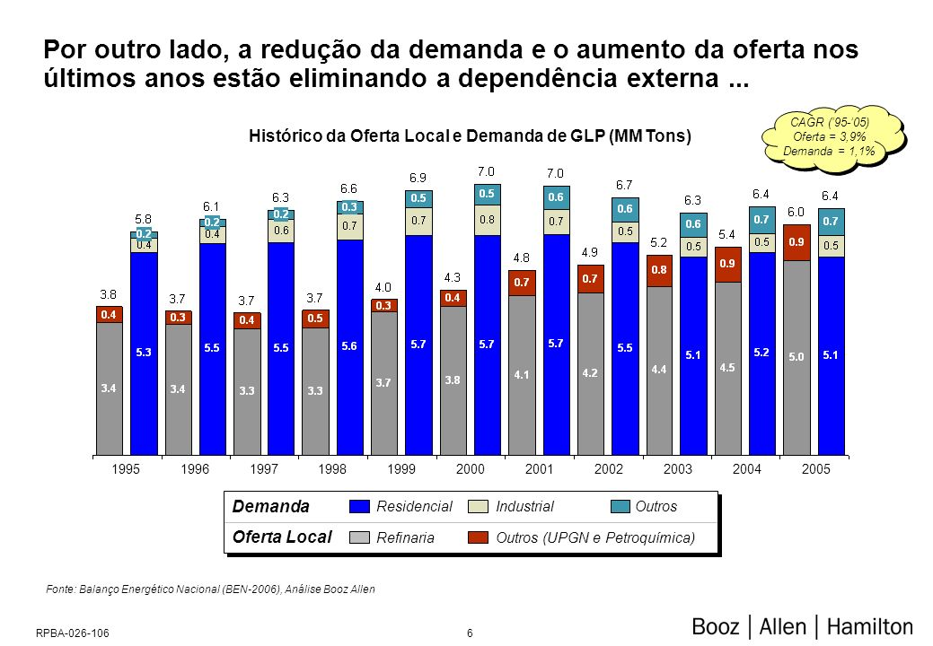 ... tanto que o produtor tem praticado preços mais próximos da paridade de exportação—adequado na perspectiva de superávit ...