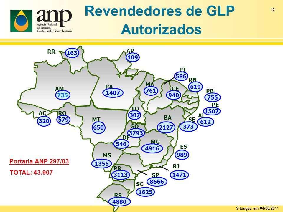 Revendedores de GLP Autorizados