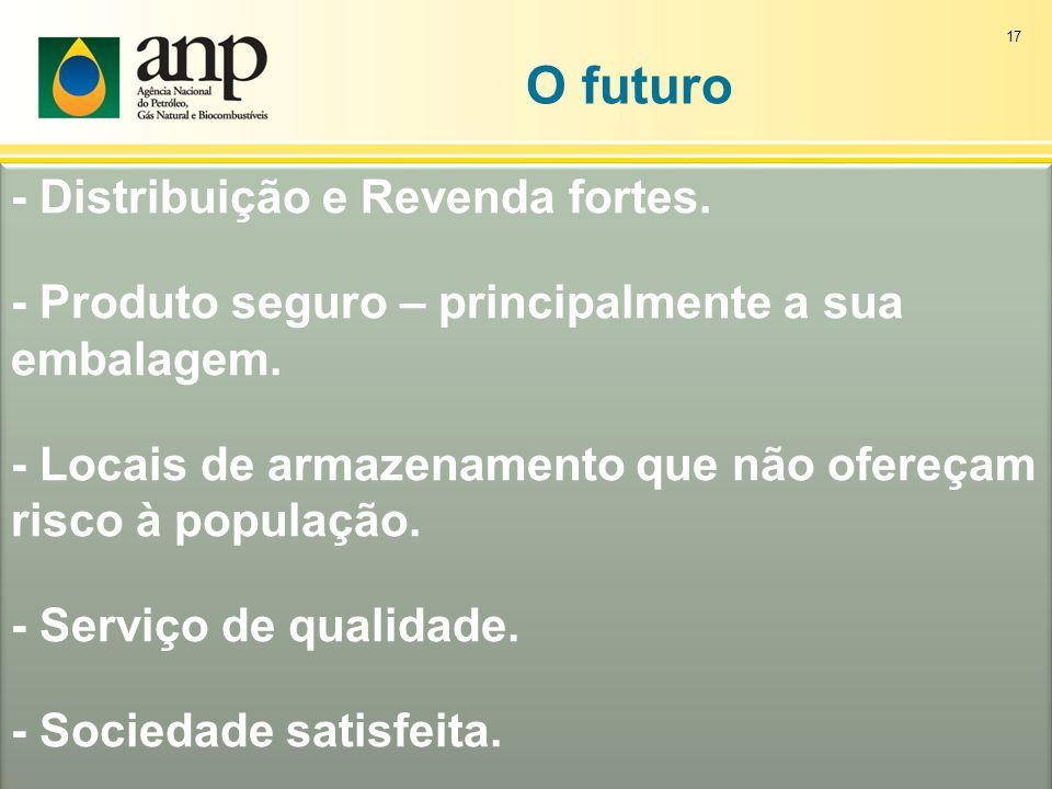 O futuro - Distribuição e Revenda fortes.