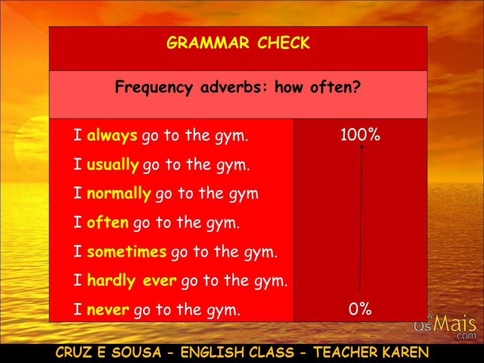 GRAMMAR CHECK Frequency adverbs: how often