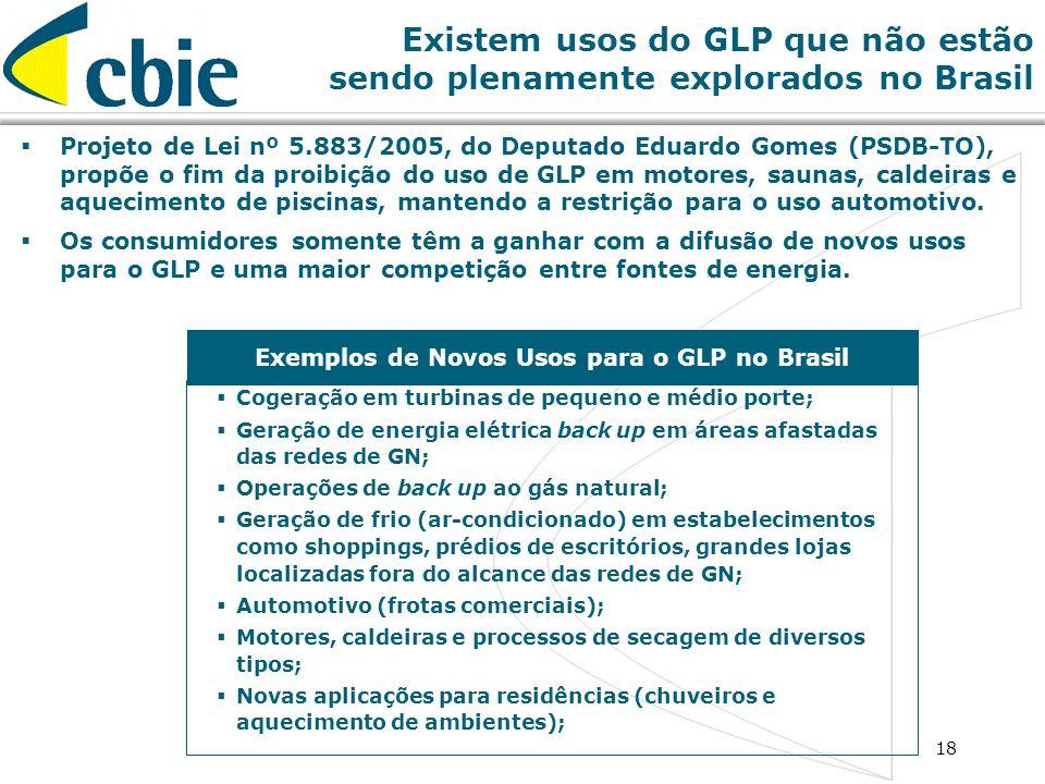 Exemplos de Novos Usos para o GLP no Brasil