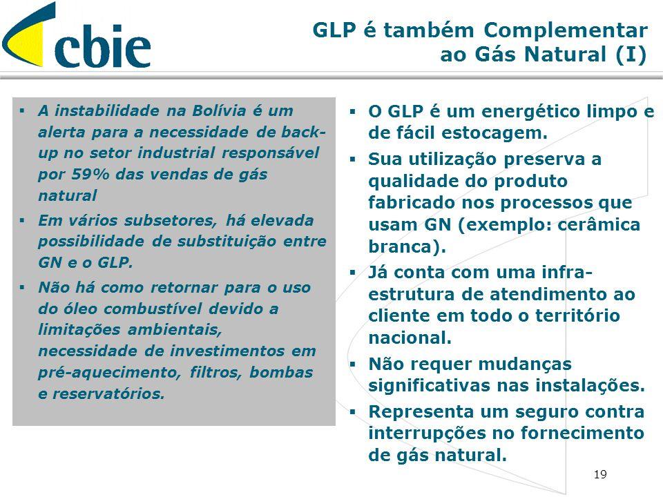 GLP é também Complementar ao Gás Natural (I)