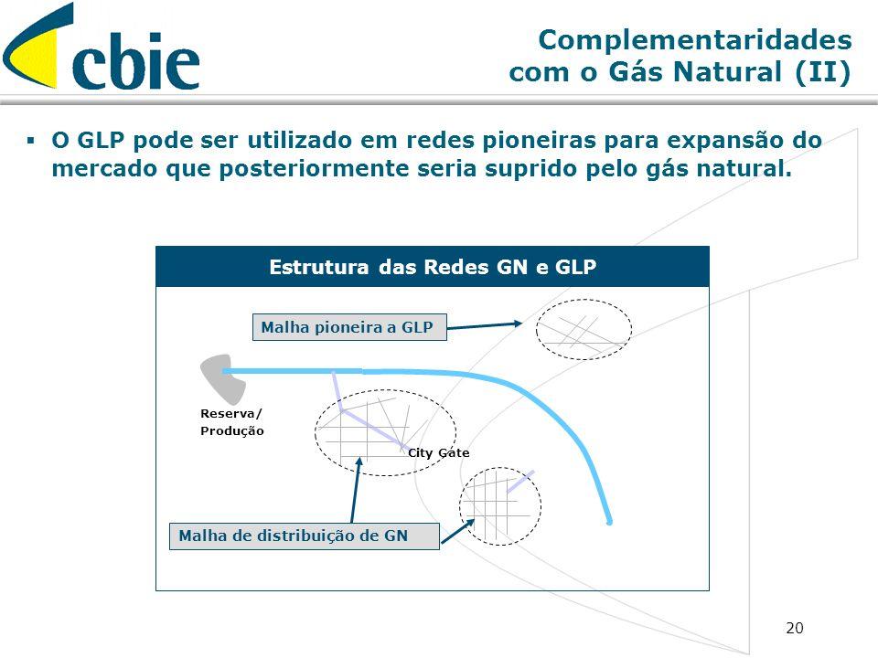 Complementaridades com o Gás Natural (II)