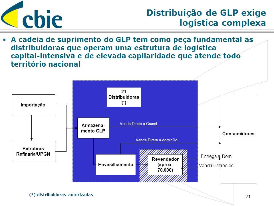 Petrobrás Refinaria/UPGN