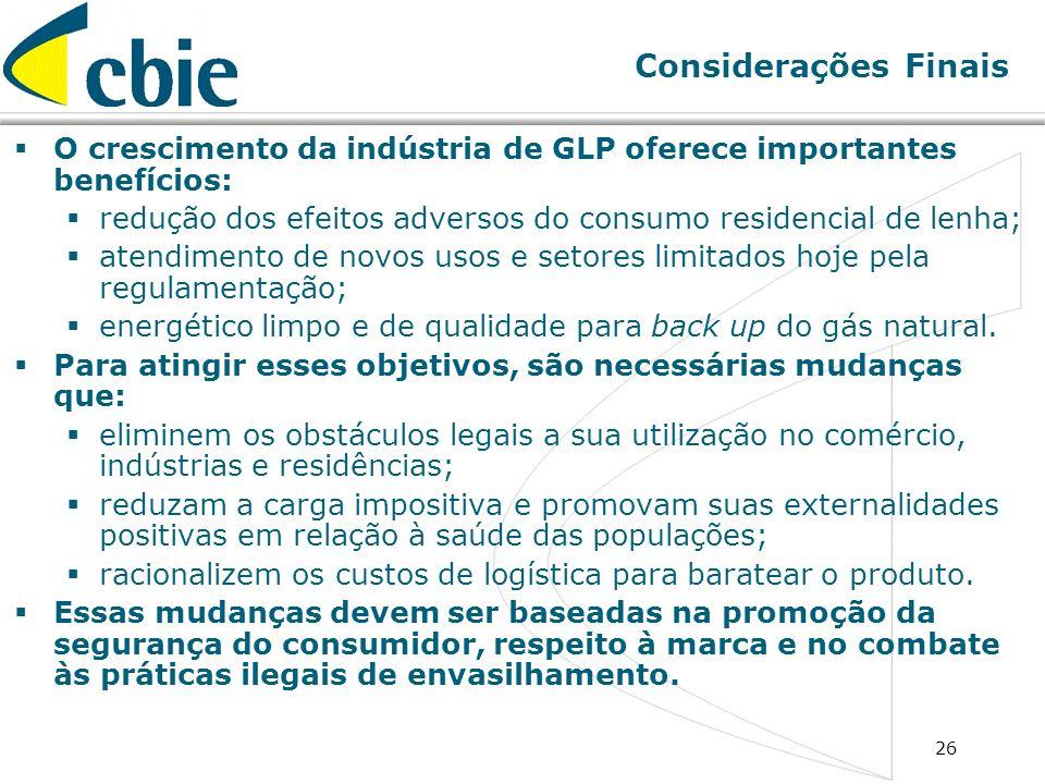Considerações Finais O crescimento da indústria de GLP oferece importantes benefícios: redução dos efeitos adversos do consumo residencial de lenha;