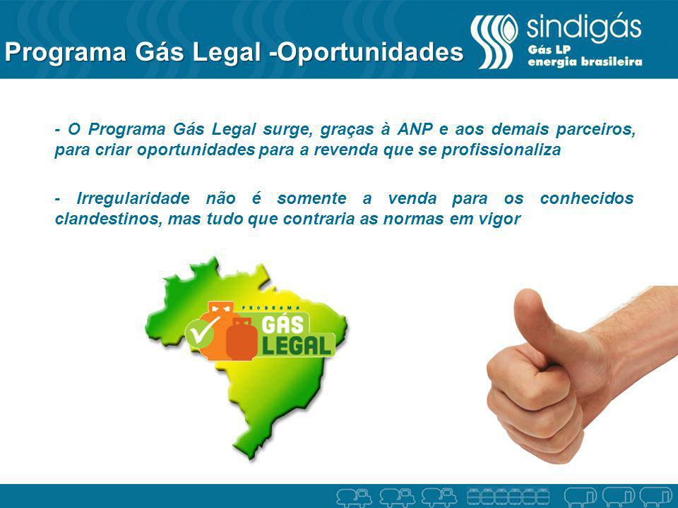 Programa Gás Legal -Oportunidades