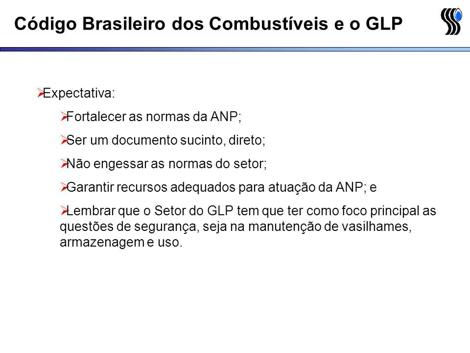 Código Brasileiro dos Combustíveis e o GLP