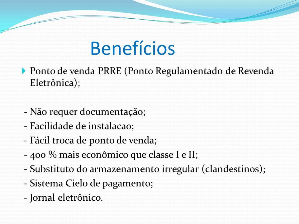 Benefícios Ponto de venda PRRE (Ponto Regulamentado de Revenda Eletrônica); - Não requer documentação;