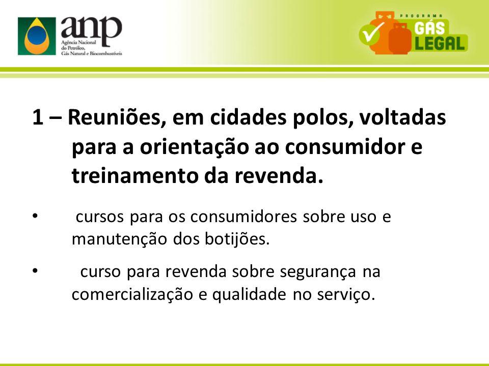 1 – Reuniões, em cidades polos, voltadas para a orientação ao consumidor e treinamento da revenda.