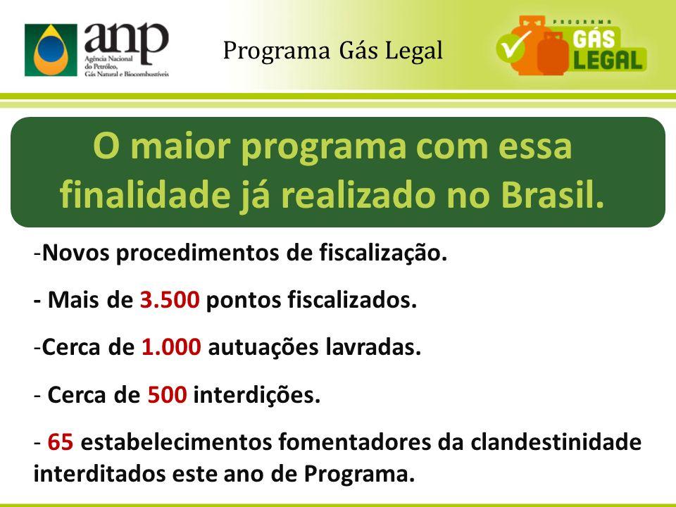 O maior programa com essa finalidade já realizado no Brasil.