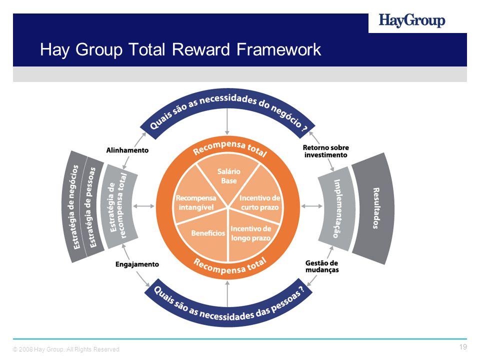 Hay Group Total Reward Framework