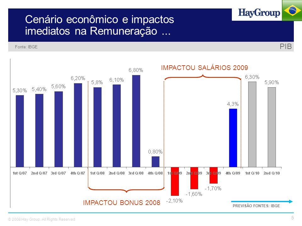 Cenário econômico e impactos imediatos na Remuneração ...