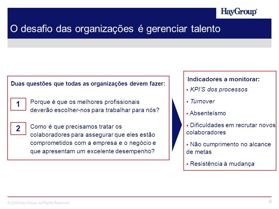 O desafio das organizações é gerenciar talento