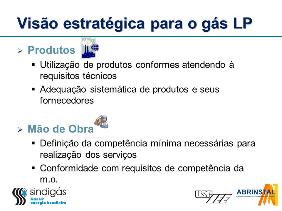 Visão estratégica para o gás LP