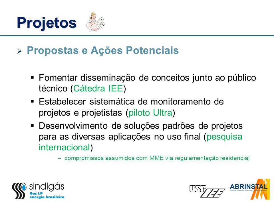 Projetos Propostas e Ações Potenciais