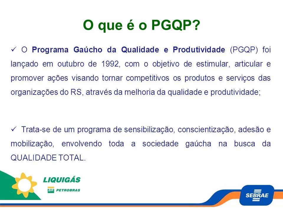 O que é o PGQP