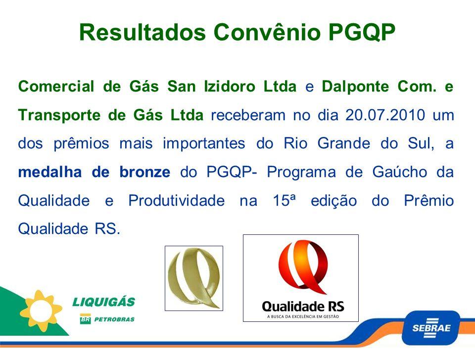 Resultados Convênio PGQP