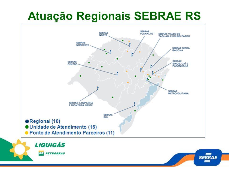 Atuação Regionais SEBRAE RS