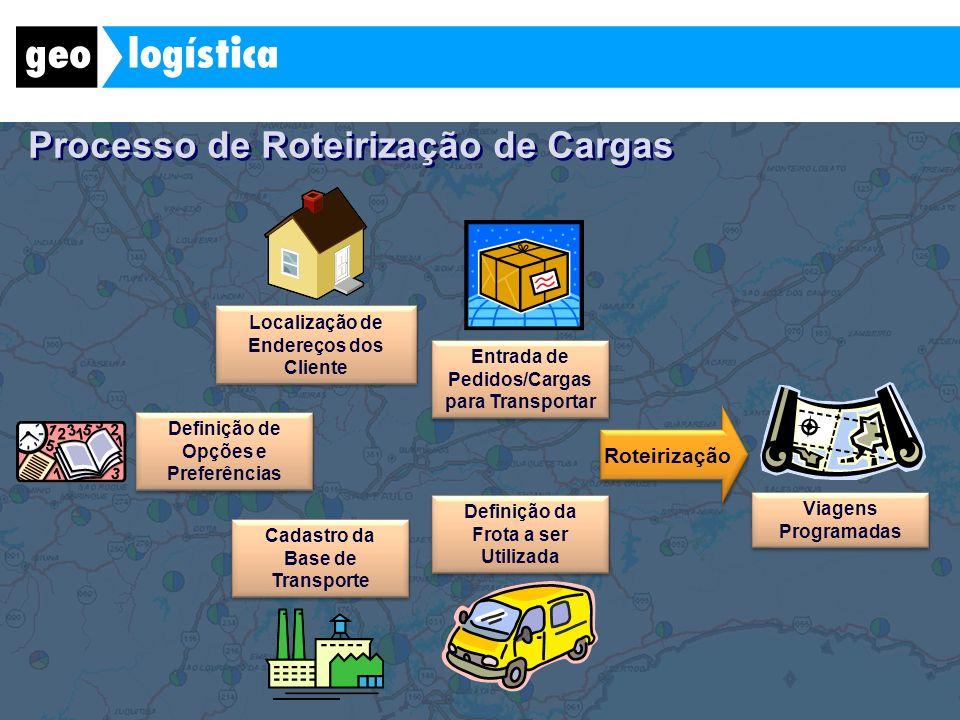 Processo de Roteirização de Cargas