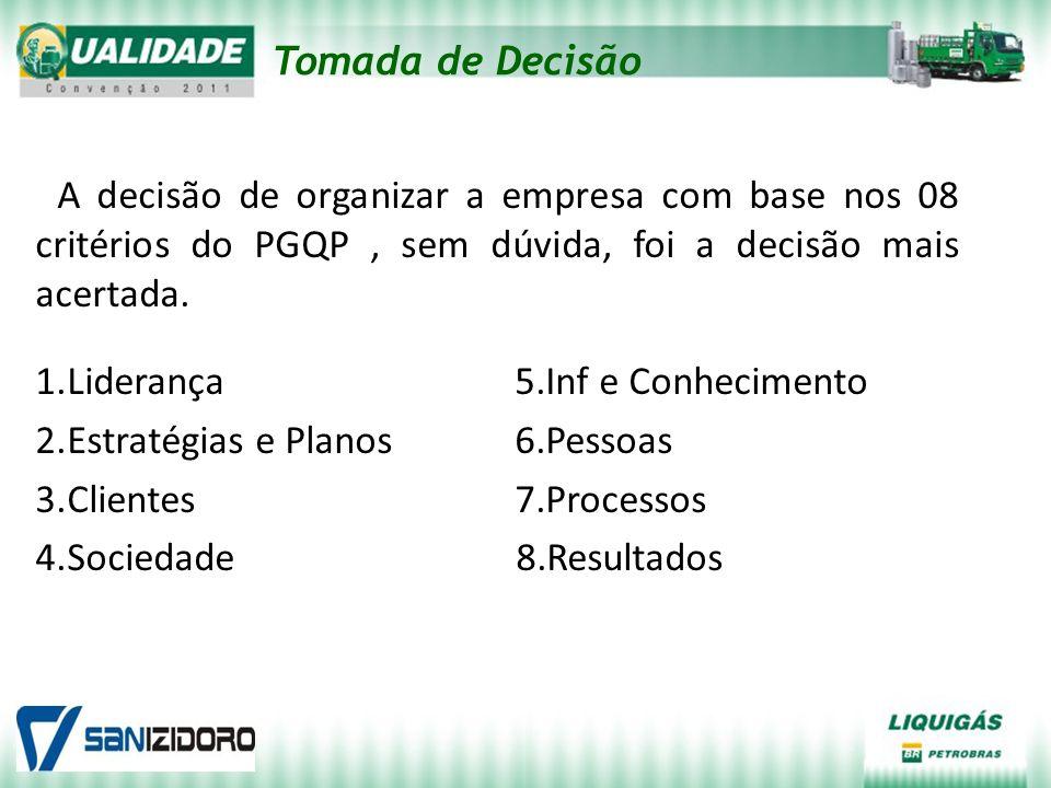 Tomada de Decisão A decisão de organizar a empresa com base nos 08 critérios do PGQP , sem dúvida, foi a decisão mais acertada.