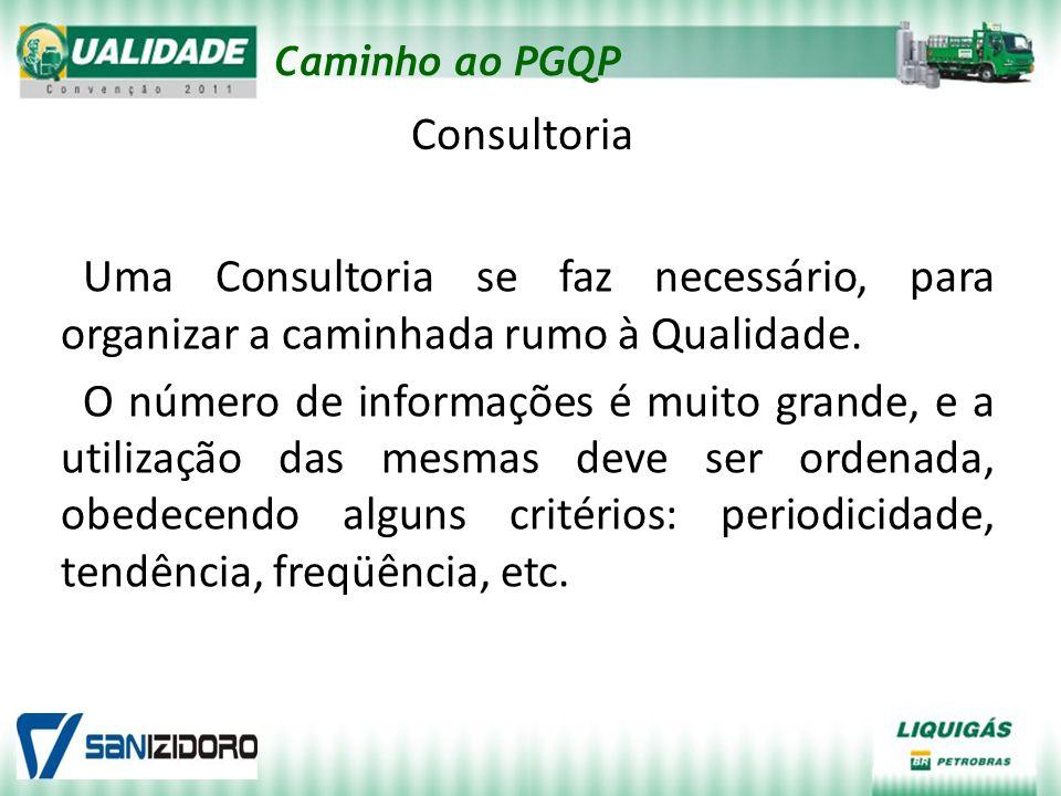Caminho ao PGQP Consultoria. Uma Consultoria se faz necessário, para organizar a caminhada rumo à Qualidade.